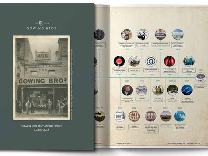 Gowing Bros 150th Annual Report